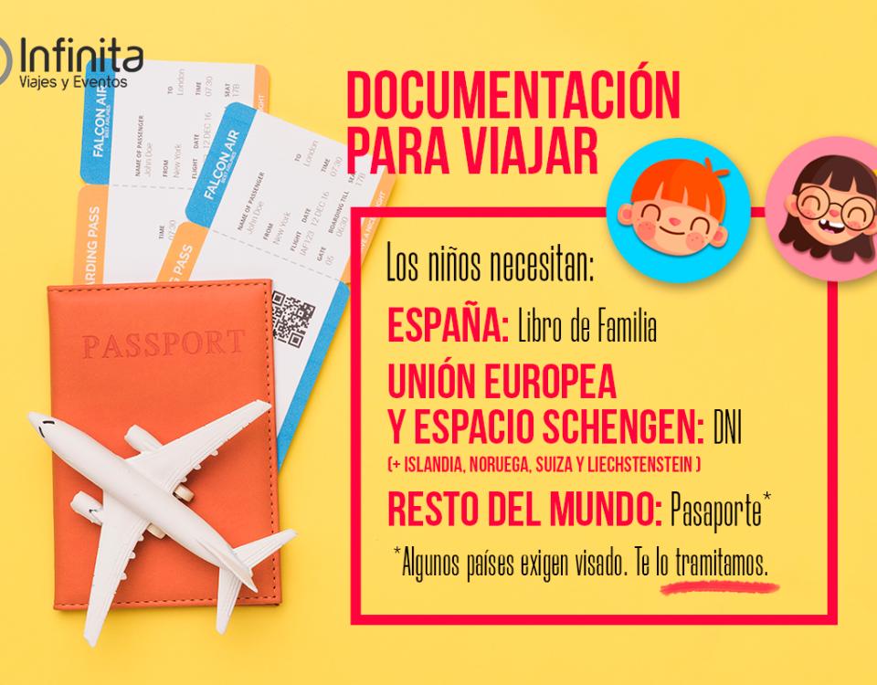 Documentación necesaria para viajar con niños